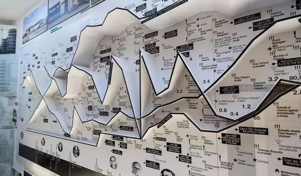 策划设计一个独特的企业文化墙看这里!